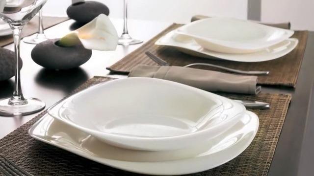 Оценка посуды